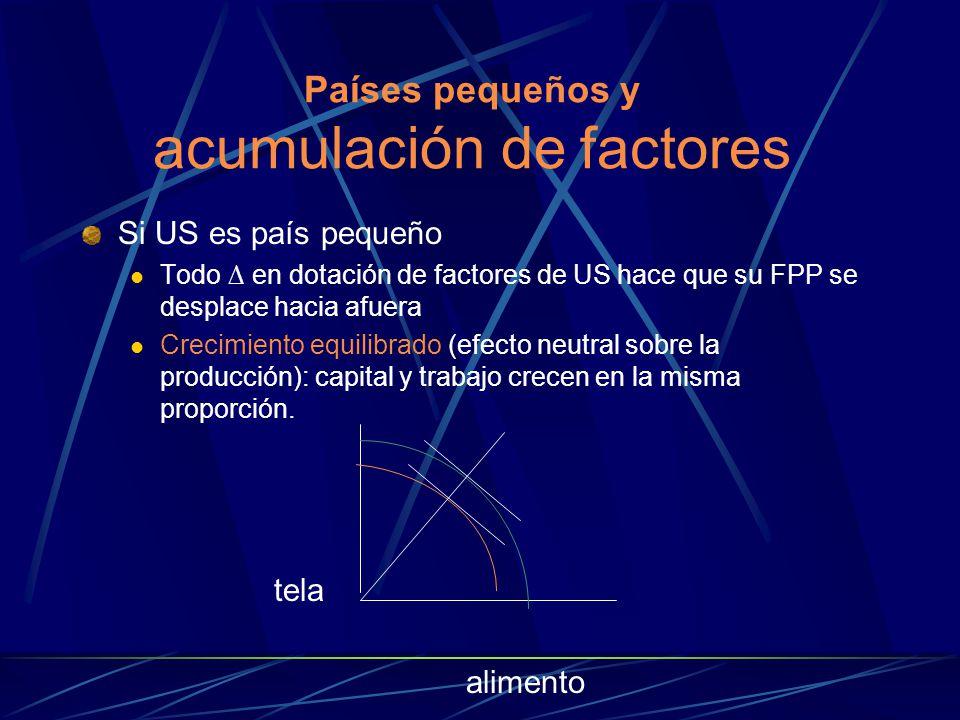 Países pequeños y acumulación de factores Si US es país pequeño Todo en dotación de factores de US hace que su FPP se desplace hacia afuera Crecimient