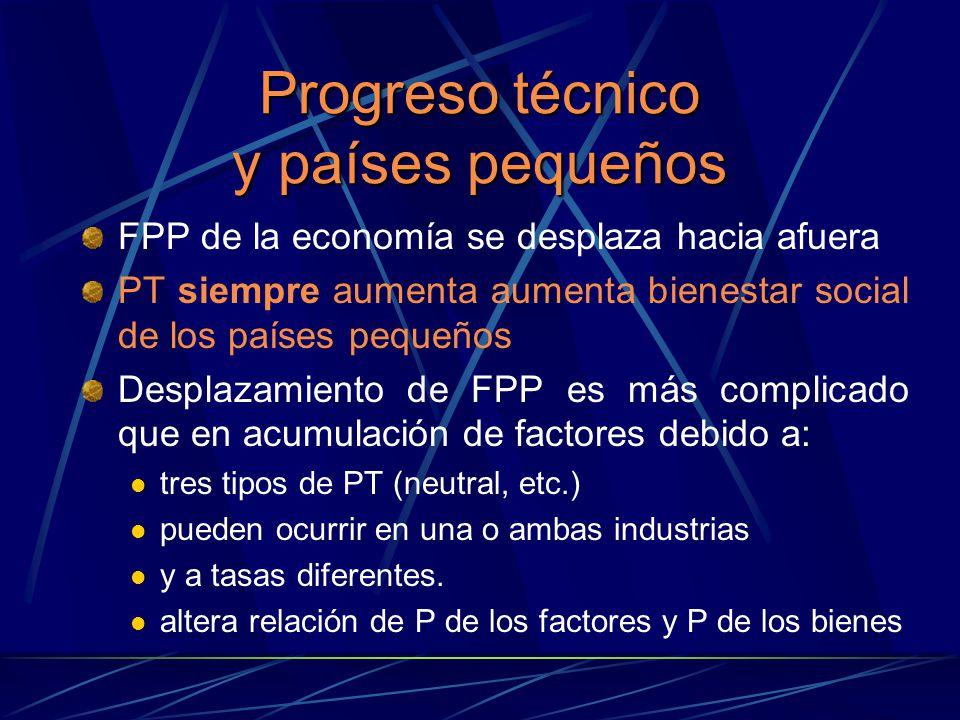 Progreso técnico y países pequeños FPP de la economía se desplaza hacia afuera PT siempre aumenta aumenta bienestar social de los países pequeños Desp