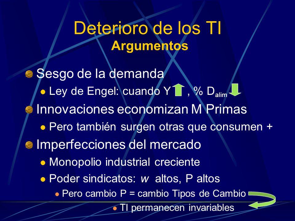 Deterioro de los TI Argumentos Sesgo de la demanda Ley de Engel: cuando Y, % D alim Innovaciones economizan M Primas Pero también surgen otras que con