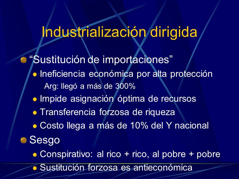 Industrialización dirigida Sustitución de importaciones Ineficiencia económica por alta protección Arg: llegó a más de 300% Impide asignación óptima d