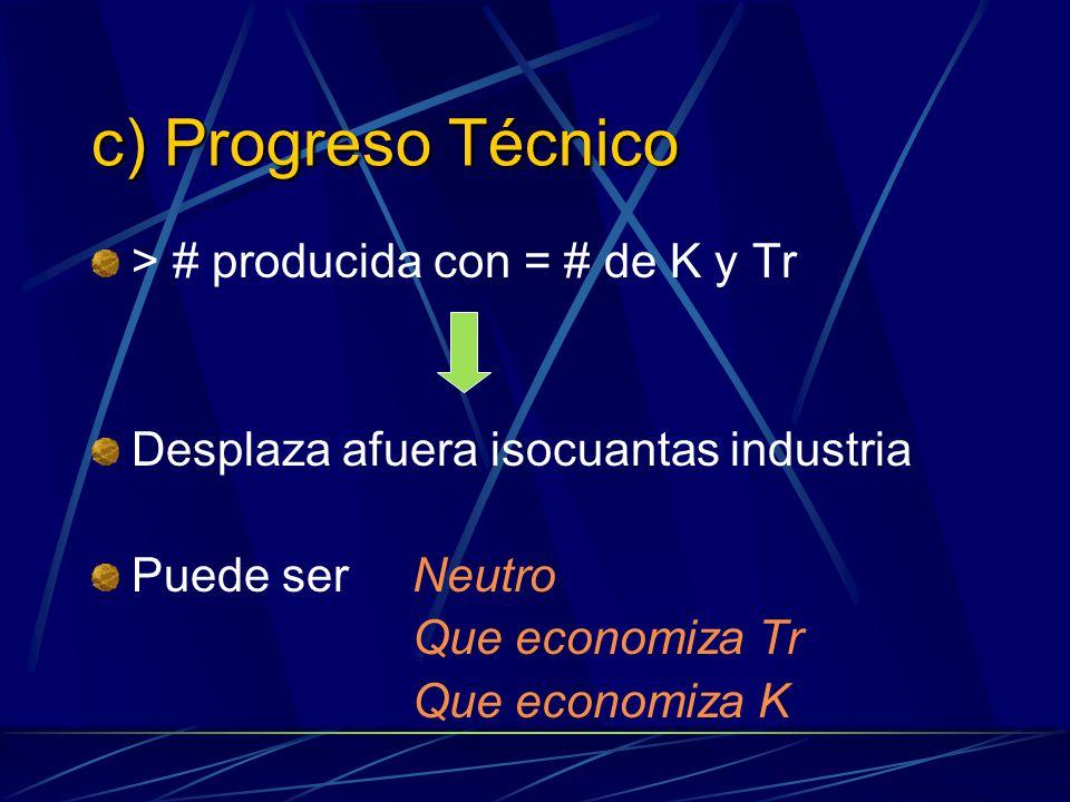 c) Progreso Técnico > # producida con = # de K y Tr Desplaza afuera isocuantas industria Puede ser Neutro Que economiza Tr Que economiza K