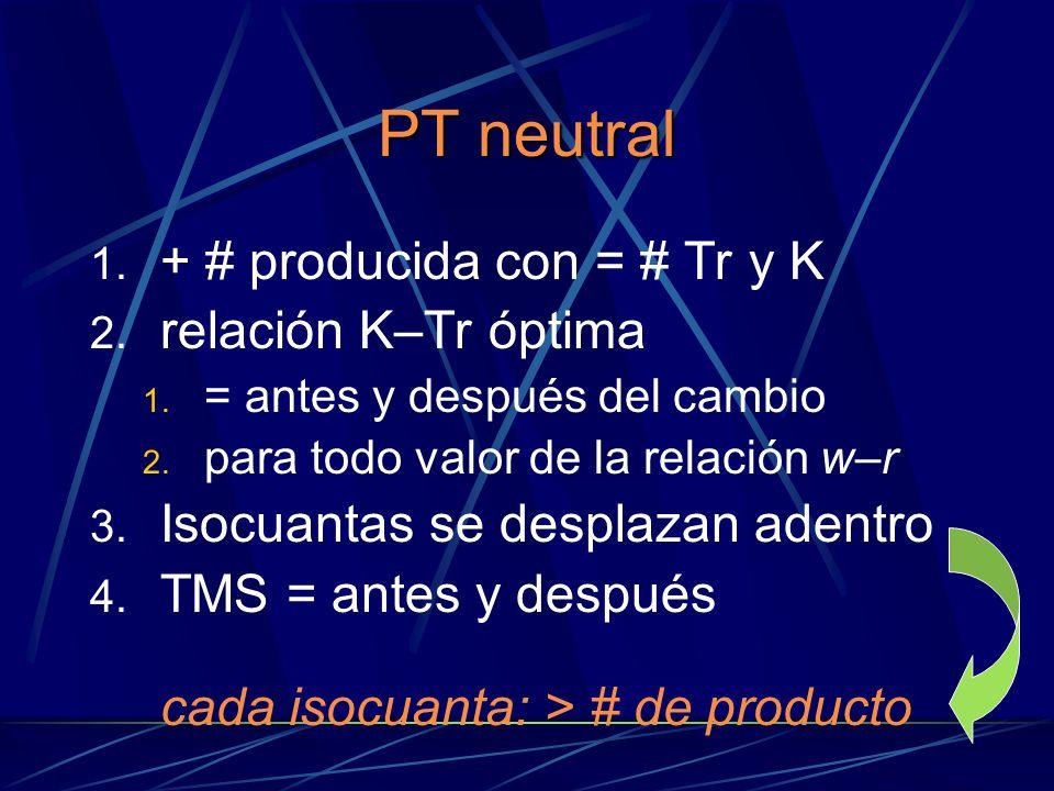 PT neutral 1. + # producida con = # Tr y K 2. relación K–Tr óptima 1. = antes y después del cambio 2. para todo valor de la relación w–r 3. Isocuantas