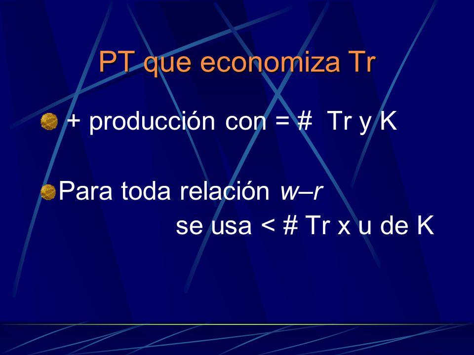 PT que economiza Tr + producción con = # Tr y K Para toda relación w–r se usa < # Tr x u de K