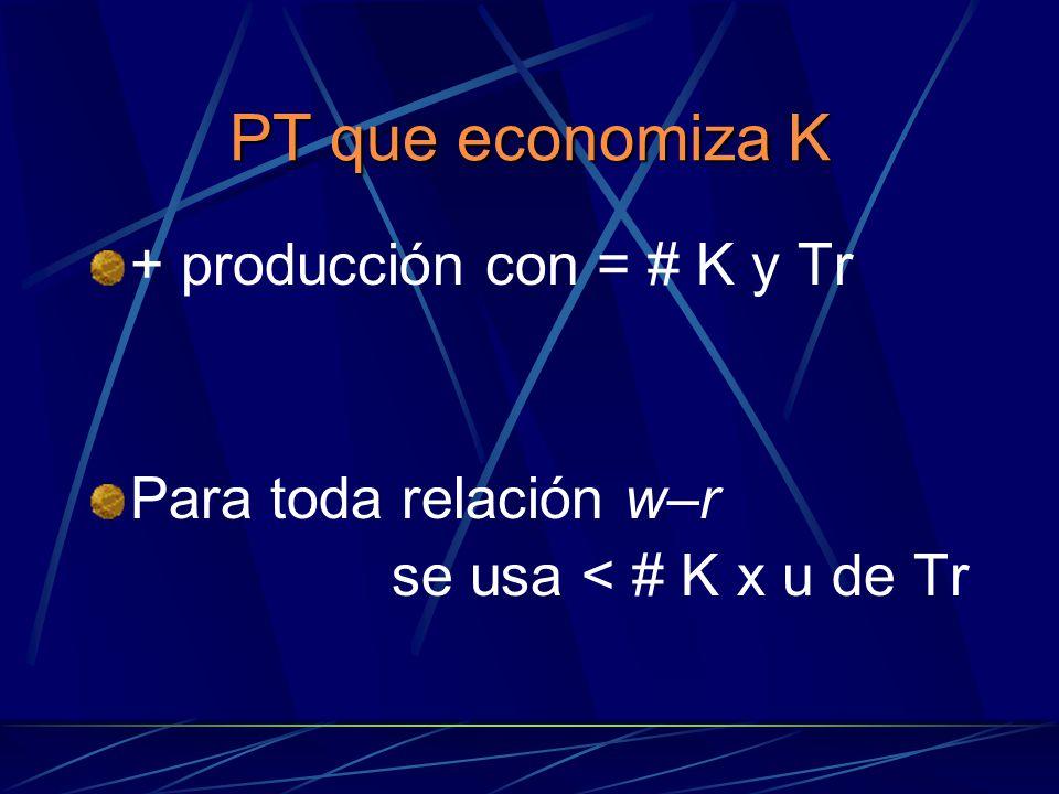 PT que economiza K + producción con = # K y Tr Para toda relación w–r se usa < # K x u de Tr