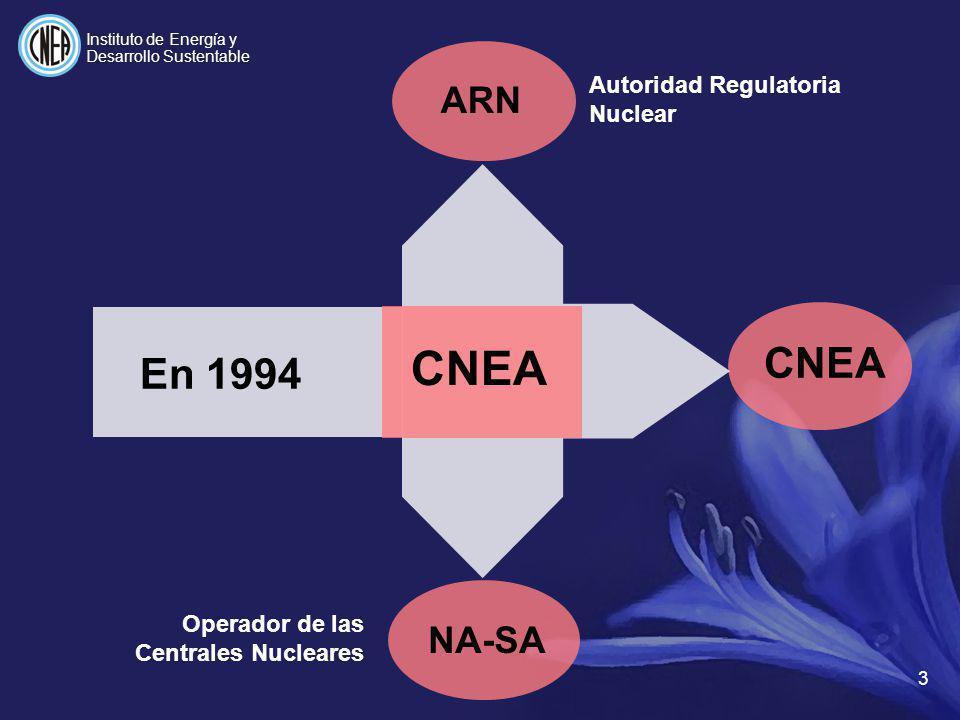 PRESIDENCIA de la Nación ARN NA-SA CNEA SECRETARÍA de Energía MINISTERIO de Planificación, Inversión Pública y Servicios SECRETARÍA General 4 4 Instituto de Energía y Desarrollo Sustentable