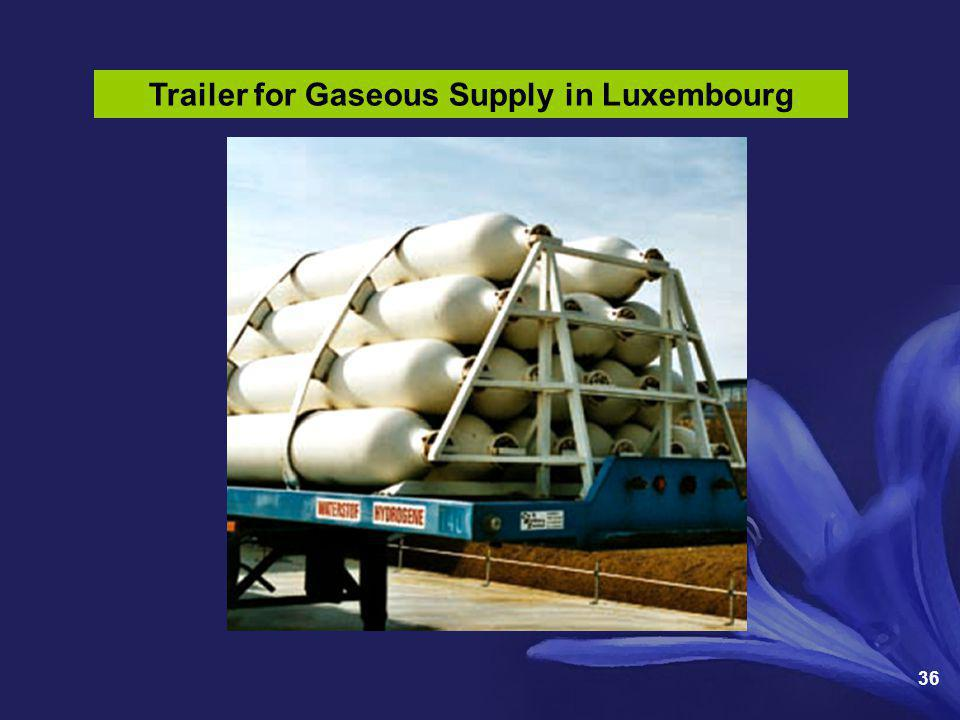 36 Trailer for Gaseous Supply in Luxembourg