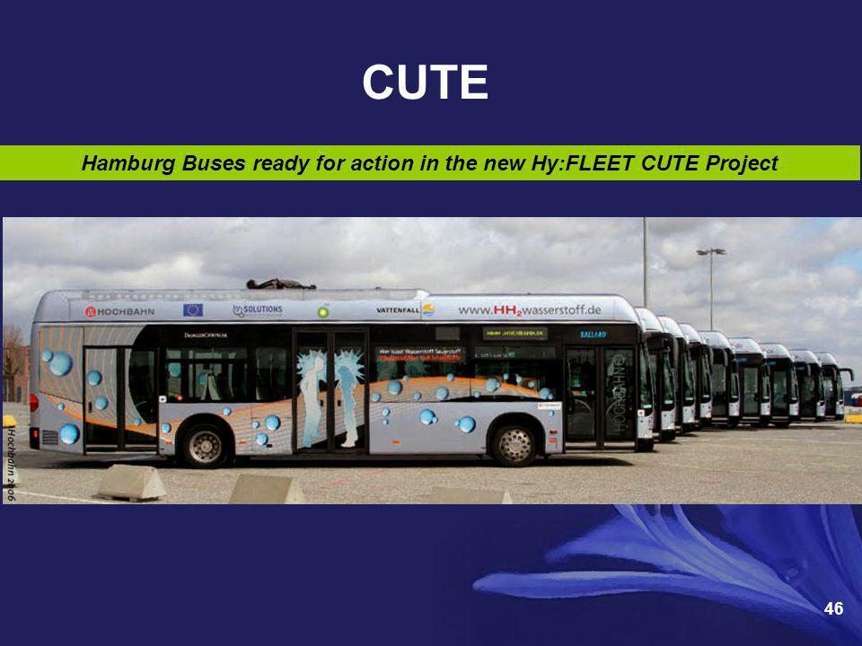 CUTE Hamburg Buses ready for action in the new Hy:FLEET CUTE Project 46