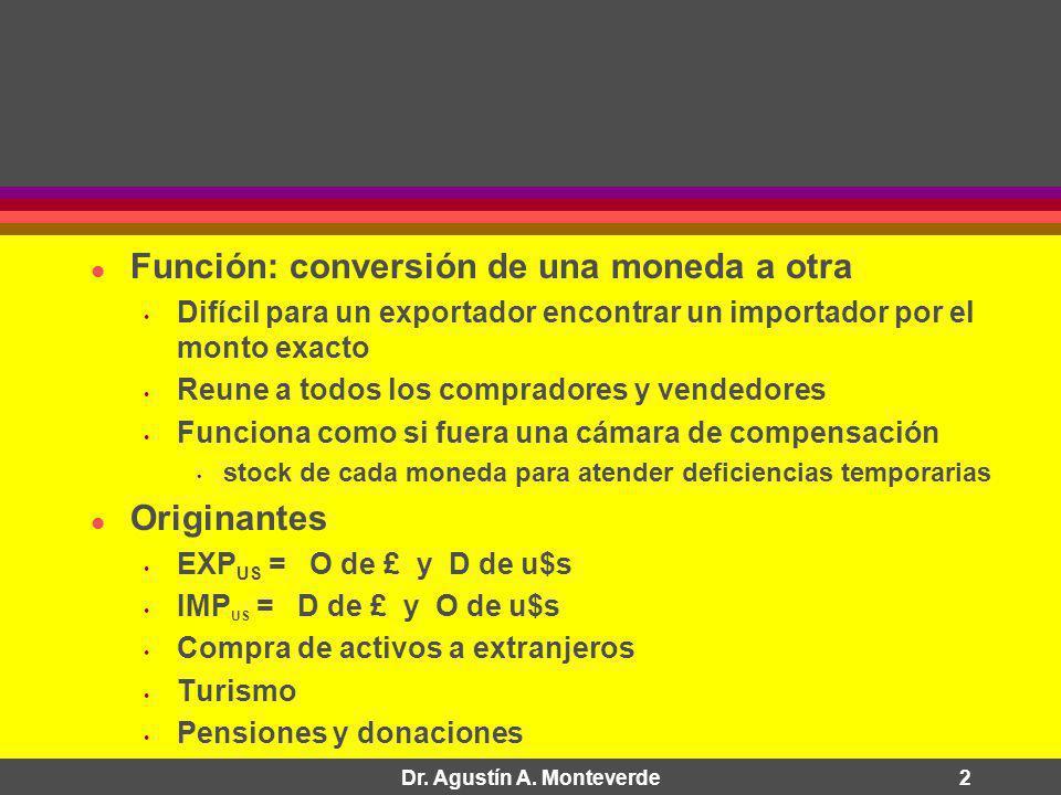 Dr. Agustín A. Monteverde2 Función: conversión de una moneda a otra Difícil para un exportador encontrar un importador por el monto exacto Reune a tod