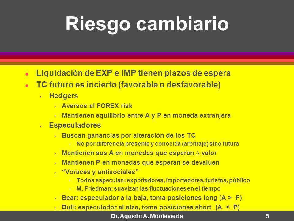 Dr. Agustín A. Monteverde5 Riesgo cambiario Liquidación de EXP e IMP tienen plazos de espera TC futuro es incierto (favorable o desfavorable) Hedgers