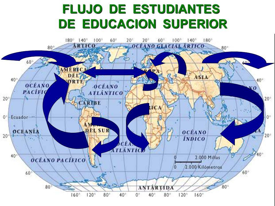 FLUJO DE ESTUDIANTES DE EDUCACION SUPERIOR
