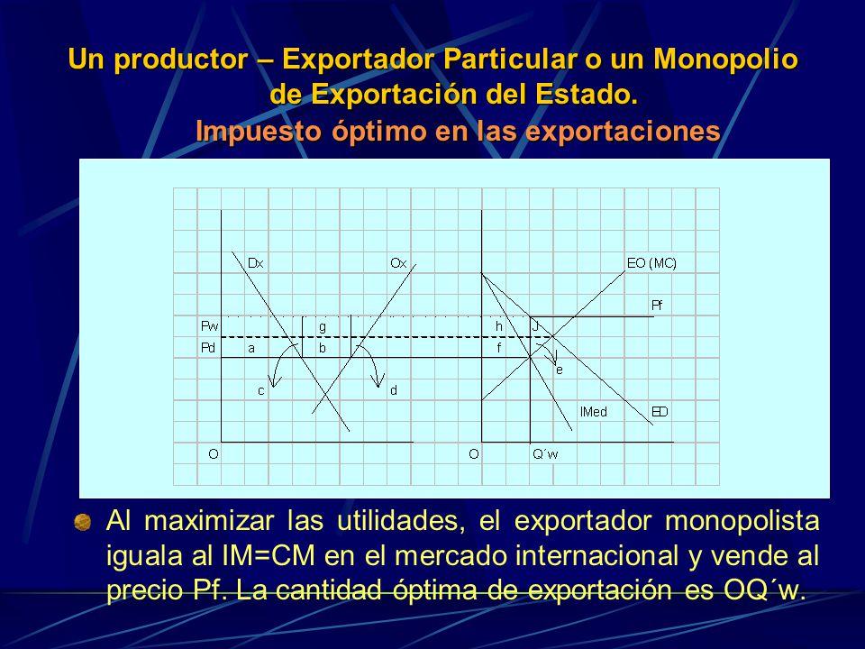 Al maximizar las utilidades, el exportador monopolista iguala al IM=CM en el mercado internacional y vende al precio Pf. La cantidad óptima de exporta