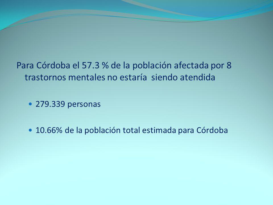 Para Córdoba el 57.3 % de la población afectada por 8 trastornos mentales no estaría siendo atendida 279.339 personas 10.66% de la población total est