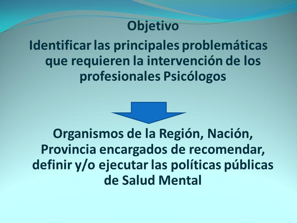 Objetivo Identificar las principales problemáticas que requieren la intervención de los profesionales Psicólogos Organismos de la Región, Nación, Prov