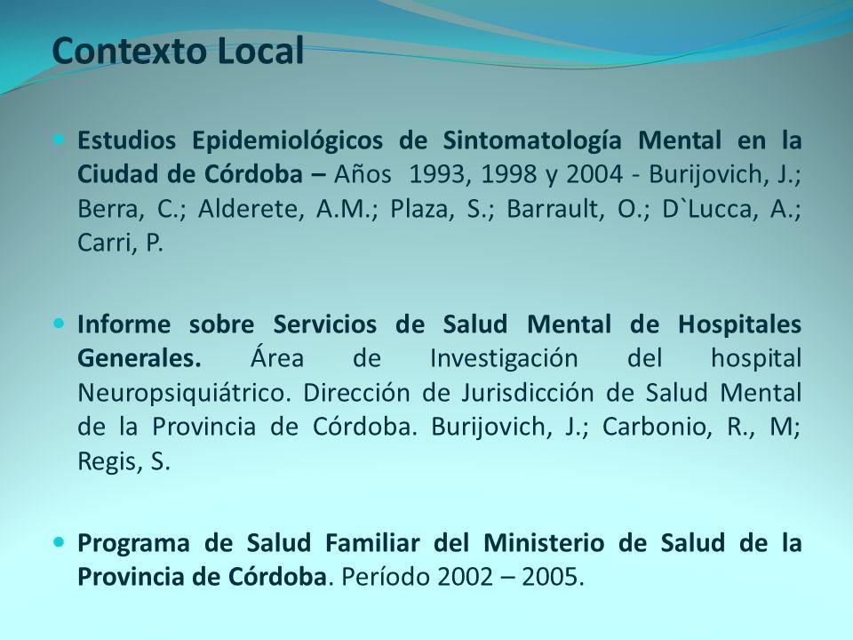 Problemáticas de Salud Mental OMS/OPS - Trastornos de Mayor Prevalencia Equipos de Salud Familiar- Motivo de Consulta Profesionales de Hospitales Generales de la Ciudad de Córdoba - Motivo de Consulta Abuso de alcohol Depresión Trastornos de Ansiedad