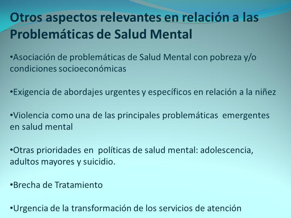 Otros aspectos relevantes en relación a las Problemáticas de Salud Mental Asociación de problemáticas de Salud Mental con pobreza y/o condiciones soci