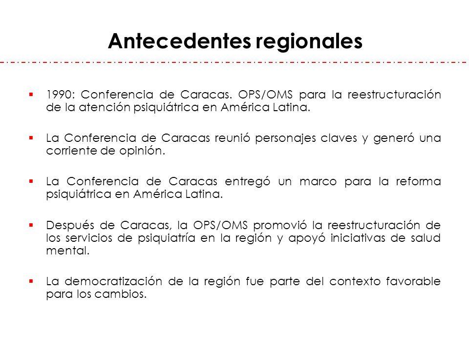 Antecedentes regionales 1990: Conferencia de Caracas. OPS/OMS para la reestructuración de la atención psiquiátrica en América Latina. La Conferencia d