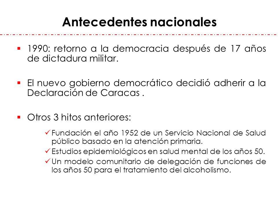 Antecedentes nacionales 1990: retorno a la democracia después de 17 años de dictadura militar. El nuevo gobierno democrático decidió adherir a la Decl
