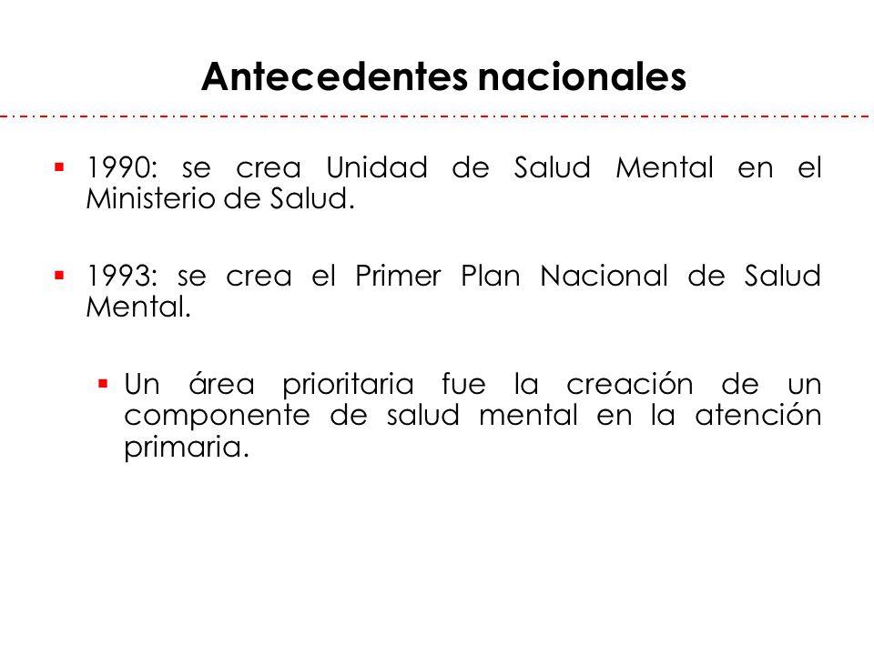 Antecedentes nacionales 1990: se crea Unidad de Salud Mental en el Ministerio de Salud. 1993: se crea el Primer Plan Nacional de Salud Mental. Un área