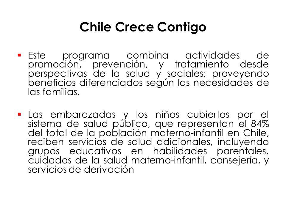 Chile Crece Contigo Este programa combina actividades de promoción, prevención, y tratamiento desde perspectivas de la salud y sociales; proveyendo be
