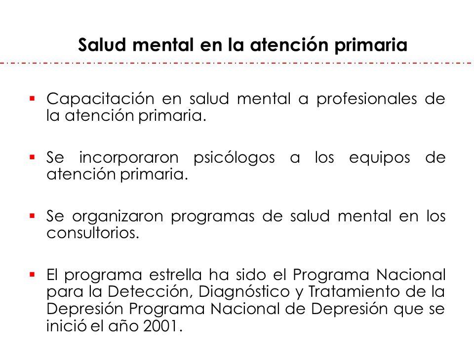 Salud mental en la atención primaria Capacitación en salud mental a profesionales de la atención primaria. Se incorporaron psicólogos a los equipos de