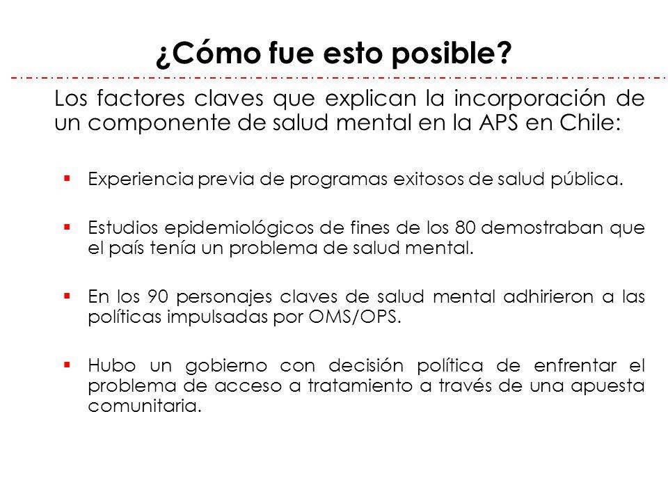 ¿Cómo fue esto posible? Los factores claves que explican la incorporación de un componente de salud mental en la APS en Chile: Experiencia previa de p