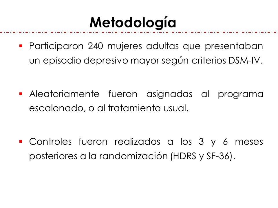 Metodología Participaron 240 mujeres adultas que presentaban un episodio depresivo mayor según criterios DSM-IV. Aleatoriamente fueron asignadas al pr