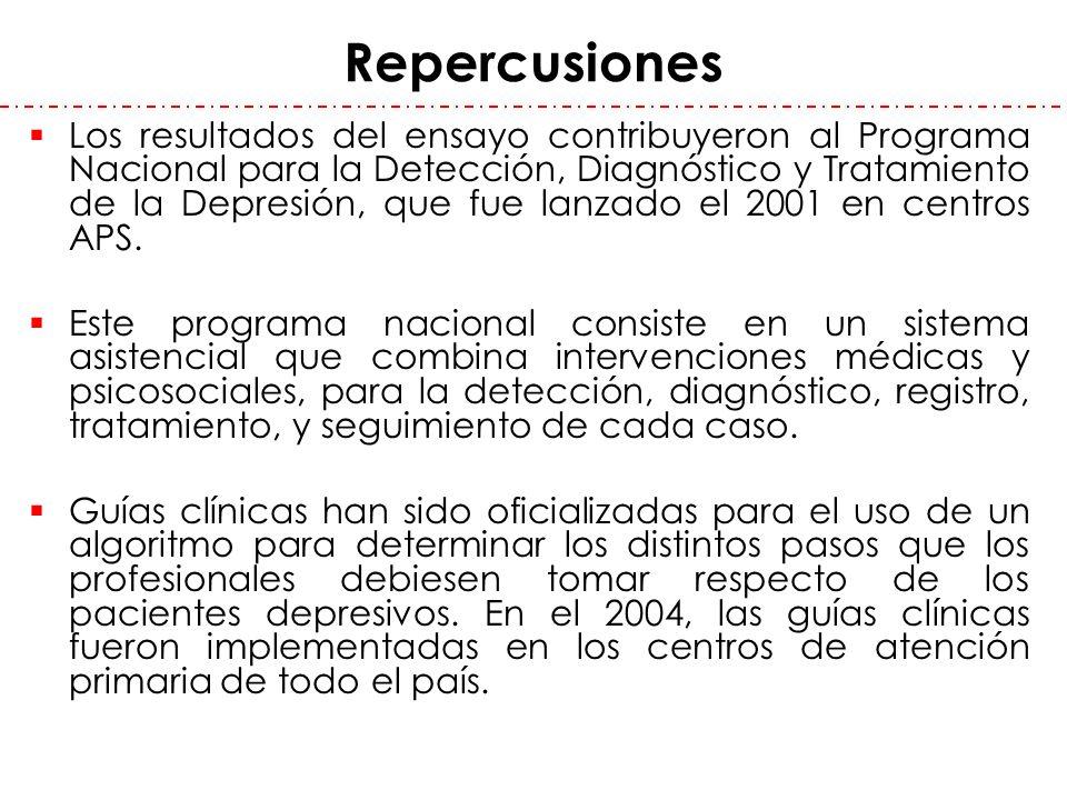 Repercusiones Los resultados del ensayo contribuyeron al Programa Nacional para la Detección, Diagnóstico y Tratamiento de la Depresión, que fue lanza