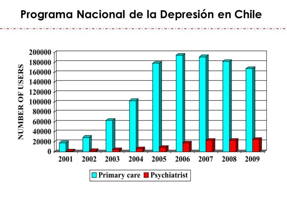 Programa Nacional de la Depresión en Chile