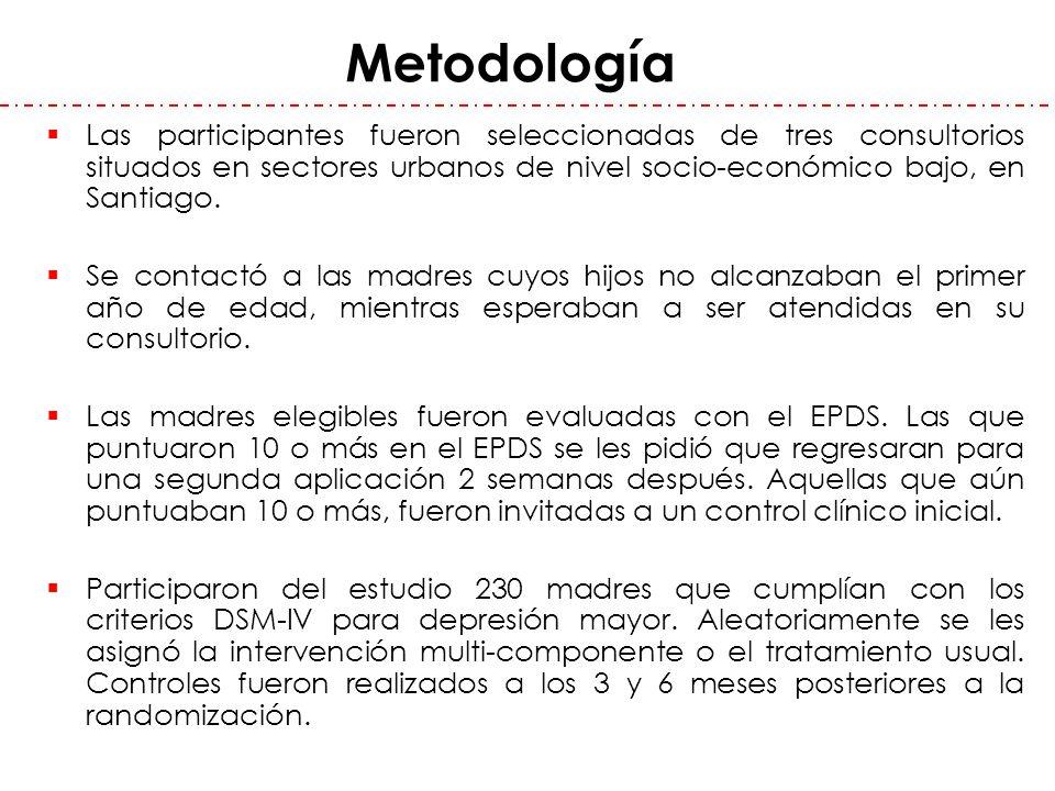 Metodología Las participantes fueron seleccionadas de tres consultorios situados en sectores urbanos de nivel socio-económico bajo, en Santiago. Se co