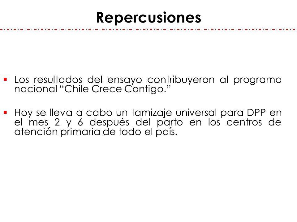 Repercusiones Los resultados del ensayo contribuyeron al programa nacional Chile Crece Contigo. Hoy se lleva a cabo un tamizaje universal para DPP en