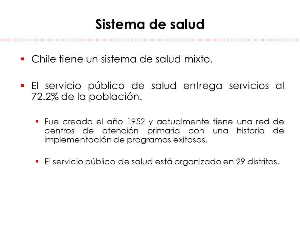 Sistema de salud Chile tiene un sistema de salud mixto. El servicio público de salud entrega servicios al 72.2% de la población. Fue creado el año 195