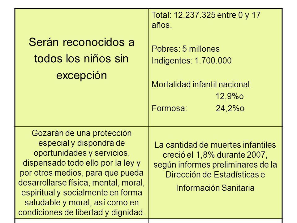 Serán reconocidos a todos los niños sin excepción Total: 12.237.325 entre 0 y 17 años.