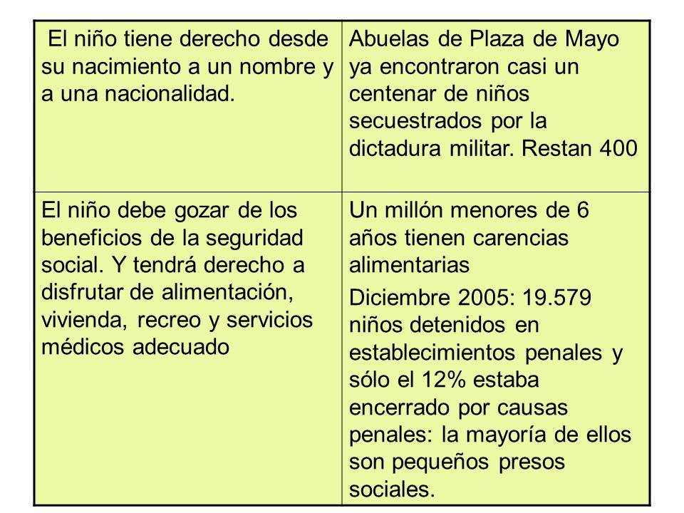 El niño física o mentalmente impedido o que sufra algún impedimento social debe recibir el tratamiento, la educación y el cuidado especiales que requiere su caso particular De 110.961 estudiantes de la Universidad Nacional de Córdoba sólo el 0,08% (93 alumnos) tienen alguna discapacidad.