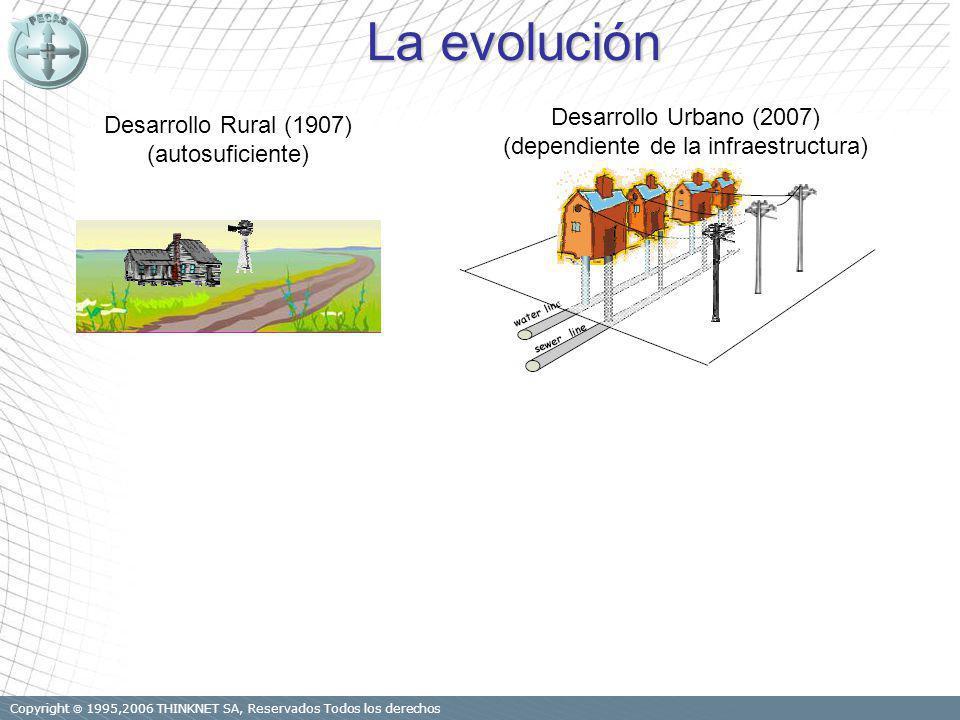 Copyright 1995,2006 THINKNET SA, Reservados Todos los derechos La evolución Desarrollo Rural (1907) (autosuficiente) Desarrollo Urbano (2007) (dependiente de la infraestructura)