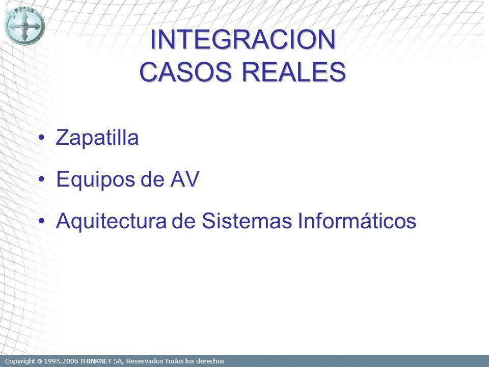 Copyright 1995,2006 THINKNET SA, Reservados Todos los derechos INTEGRACION CASOS REALES Zapatilla Equipos de AV Aquitectura de Sistemas Informáticos