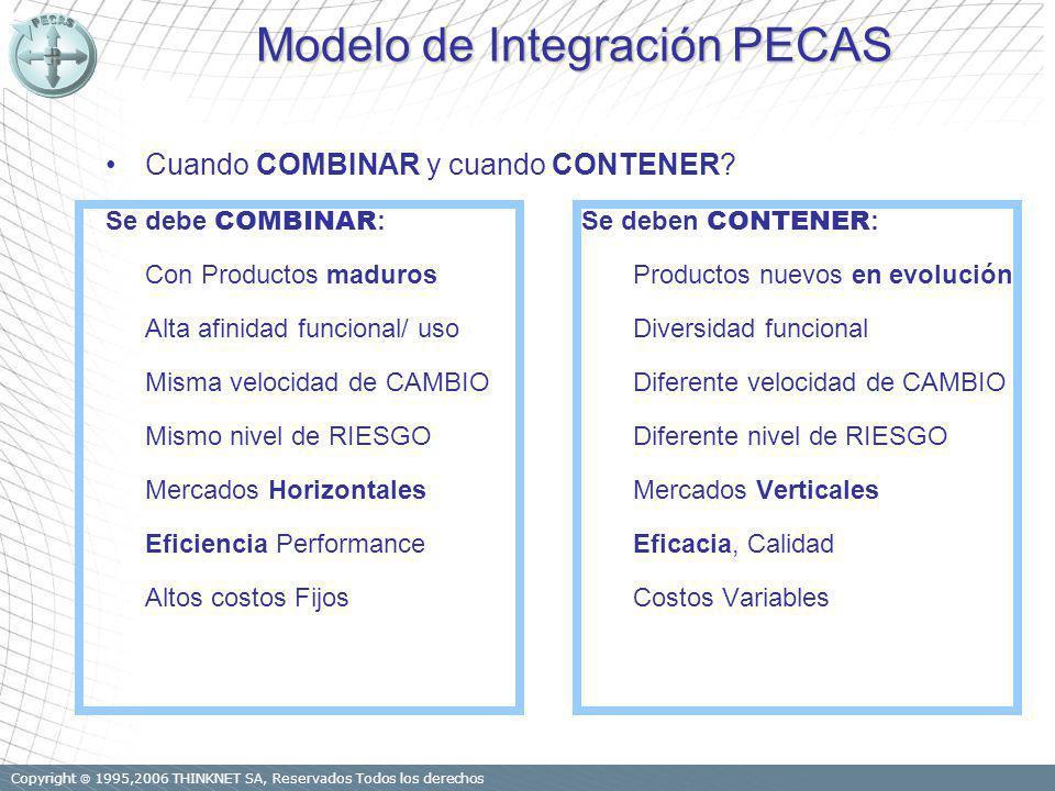 Copyright 1995,2006 THINKNET SA, Reservados Todos los derechos Modelo de Integración PECAS Cuando COMBINAR y cuando CONTENER.