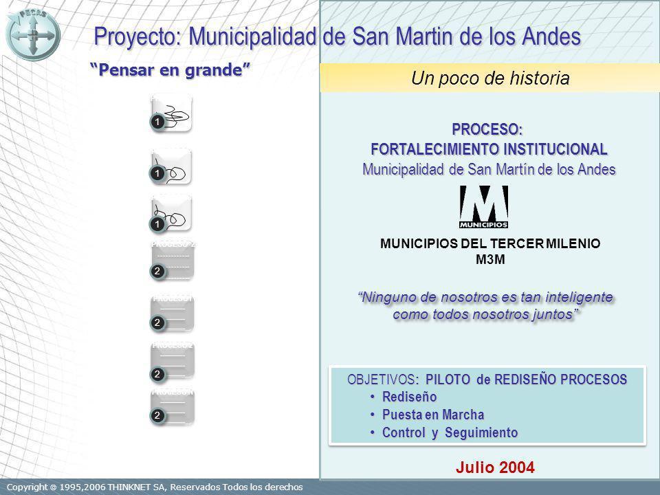 Copyright 1995,2006 THINKNET SA, Reservados Todos los derechos PROCESO1 ------------ PROCESO1 ------------ PROCESO 2 ------------ PROCESO 2 ------------ PROCESO N ------------ PROCESO N ------------ PROCESO 1 PROCESO 2 ------------ PROCESO 2 ------------ 2 2 2 2 2 2 2 2 1 1 PROCESO 2 1 1 PROCESO 3 1 1 MUNICIPIOS DEL TERCER MILENIO M3M PROCESO: FORTALECIMIENTO INSTITUCIONAL Municipalidad de San Martín de los Andes Un poco de historia Julio 2004 OBJETIVOS : PILOTO de REDISEÑO PROCESOS Rediseño Rediseño Puesta en Marcha Puesta en Marcha Control y Seguimiento Control y Seguimiento OBJETIVOS : PILOTO de REDISEÑO PROCESOS Rediseño Rediseño Puesta en Marcha Puesta en Marcha Control y Seguimiento Control y Seguimiento Ninguno de nosotros es tan inteligente como todos nosotros juntos Proyecto: Municipalidad de San Martin de los Andes Proyecto: Municipalidad de San Martin de los Andes Pensar en grande