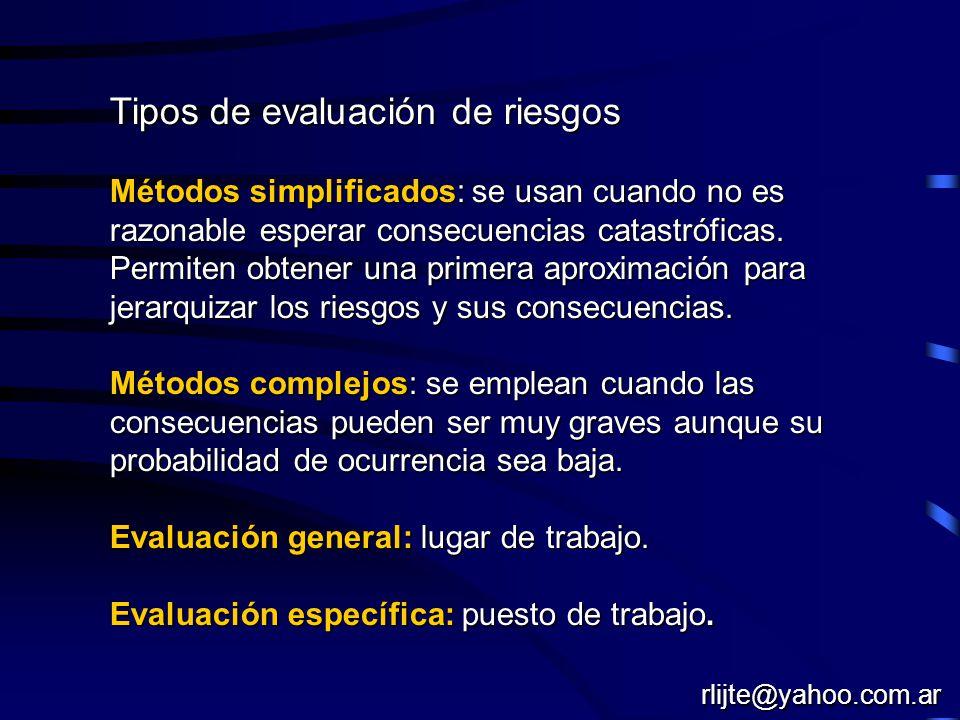 Tipos de evaluación de riesgos Métodos simplificados: se usan cuando no es razonable esperar consecuencias catastróficas. Permiten obtener una primera