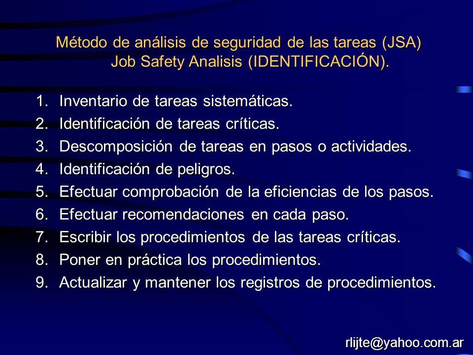 Método de análisis de seguridad de las tareas (JSA) Job Safety Analisis (IDENTIFICACIÓN). 1.Inventario de tareas sistemáticas. 2.Identificación de tar