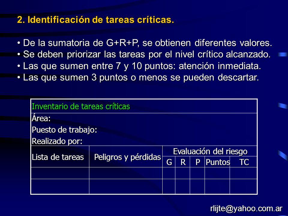 2. Identificación de tareas críticas. De la sumatoria de G+R+P, se obtienen diferentes valores. De la sumatoria de G+R+P, se obtienen diferentes valor