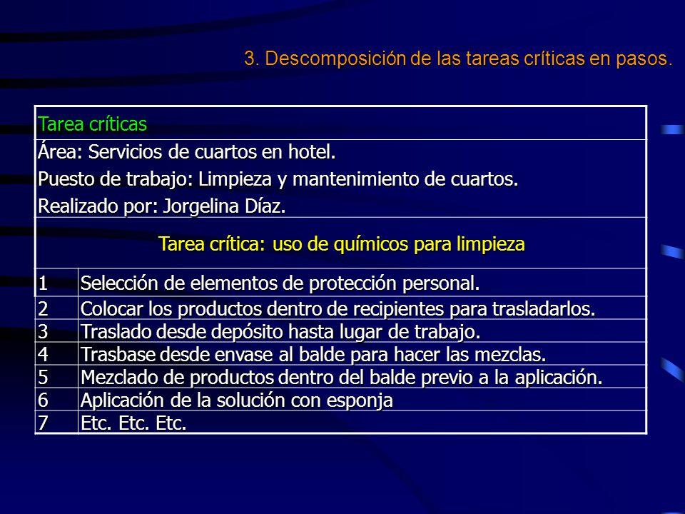 Tarea críticas Área: Servicios de cuartos en hotel. Puesto de trabajo: Limpieza y mantenimiento de cuartos. Realizado por: Jorgelina Díaz. Tarea críti