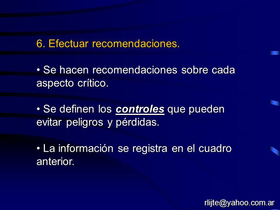6. Efectuar recomendaciones. Se hacen recomendaciones sobre cada aspecto crítico. Se hacen recomendaciones sobre cada aspecto crítico. Se definen los