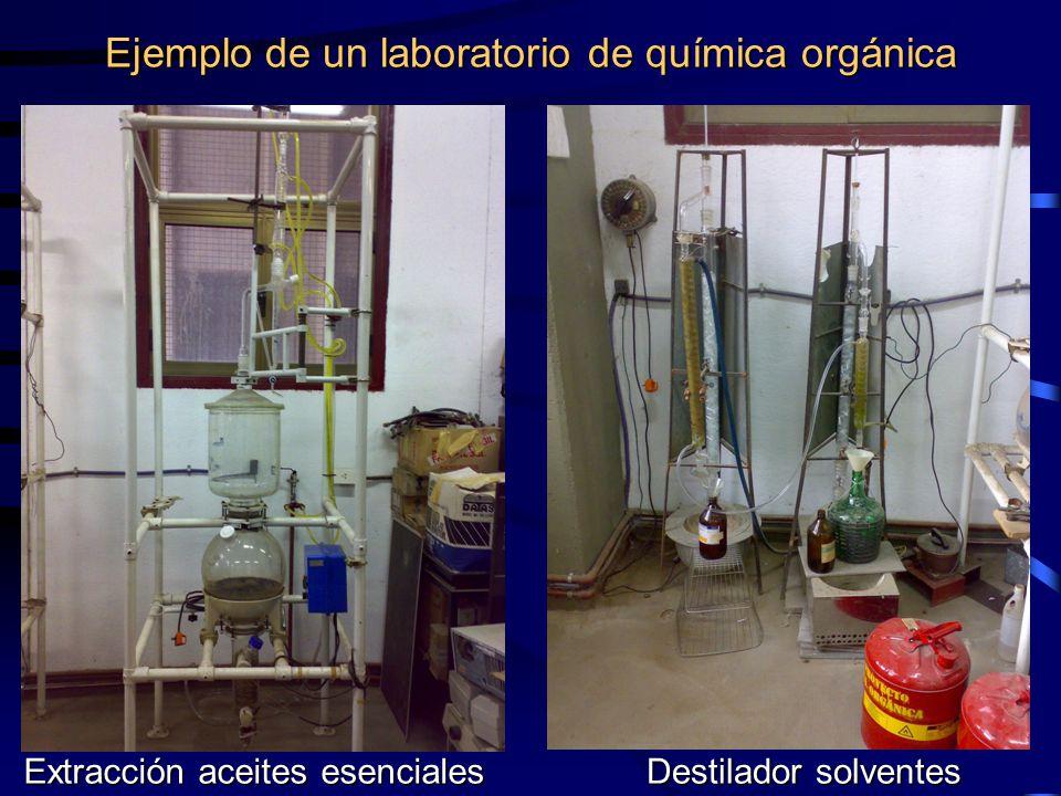 Ejemplo de un laboratorio de química orgánica Extracción aceites esenciales Destilador solventes