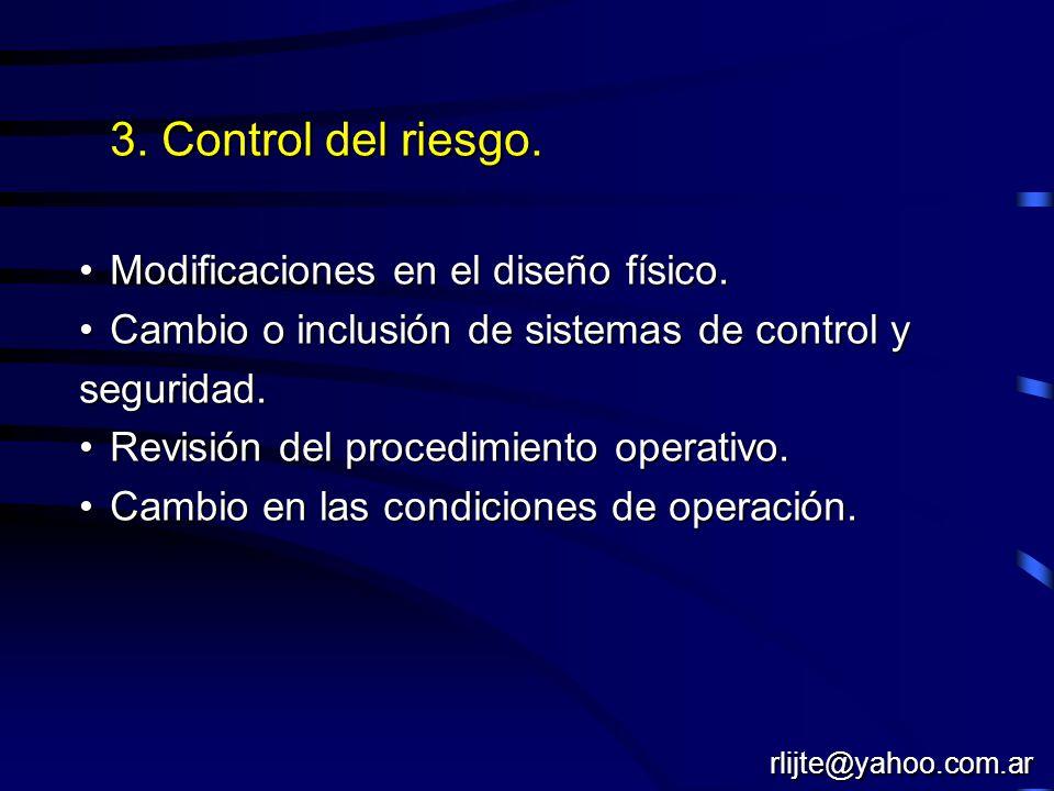 3. Control del riesgo. Modificaciones en el diseño físico.Modificaciones en el diseño físico. Cambio o inclusión de sistemas de control y seguridad.Ca
