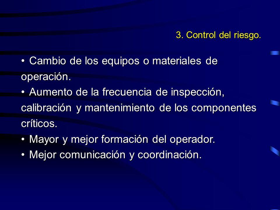 3. Control del riesgo. Cambio de los equipos o materiales de operación.Cambio de los equipos o materiales de operación. Aumento de la frecuencia de in