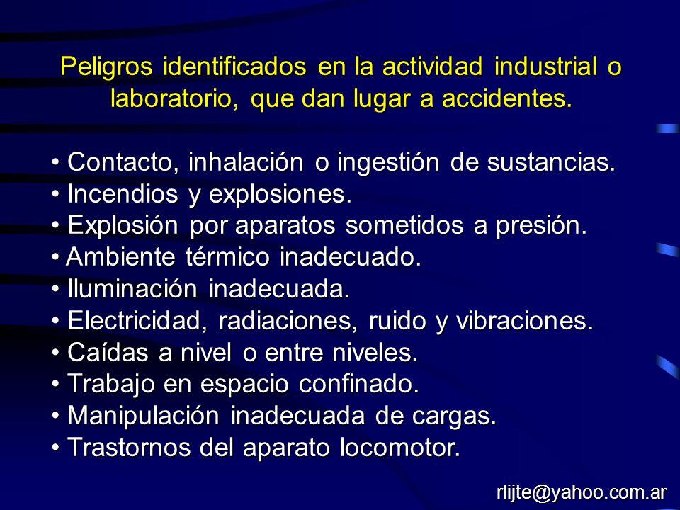 Peligros identificados en la actividad industrial o laboratorio, que dan lugar a accidentes. Contacto, inhalación o ingestión de sustancias. Contacto,