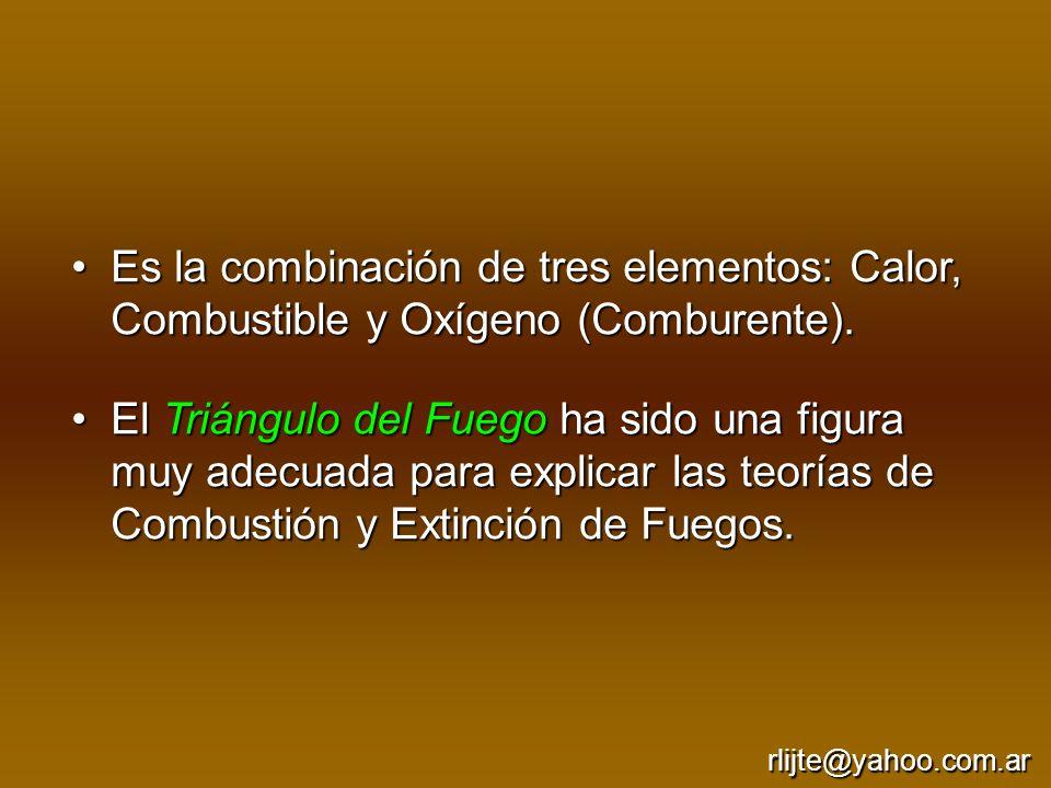 Es la combinación de tres elementos: Calor, Combustible y Oxígeno (Comburente).Es la combinación de tres elementos: Calor, Combustible y Oxígeno (Comb