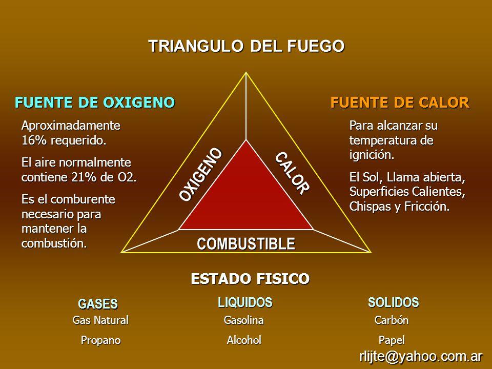 CLASES DE FUEGO Fuegos que involucran materiales combustibles tales como madera, papel, textiles y algunos plásticos (termoestables), alfombras, cartón.