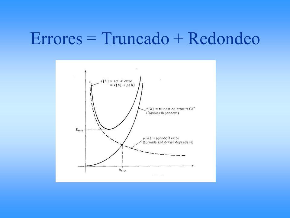 Errores = Truncado + Redondeo