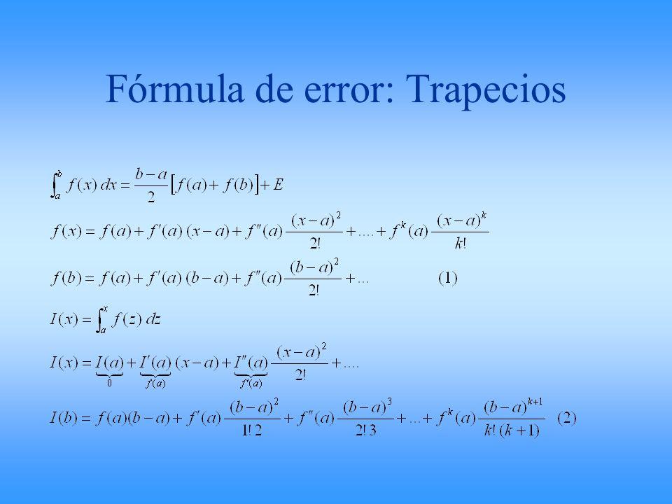 Fórmula de error: Trapecios